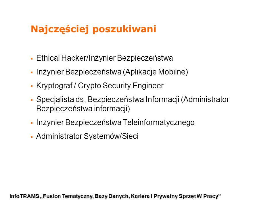 2 Najczęściej poszukiwani  Ethical Hacker/Inżynier Bezpieczeństwa  Inżynier Bezpieczeństwa (Aplikacje Mobilne)  Kryptograf / Crypto Security Engineer  Specjalista ds.