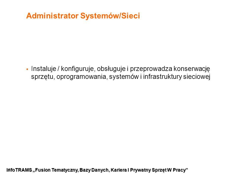 """27 Administrator Systemów/Sieci  Instaluje / konfiguruje, obsługuje i przeprowadza konserwację sprzętu, oprogramowania, systemów i infrastruktury sieciowej InfoTRAMS """"Fusion Tematyczny, Bazy Danych, Kariera I Prywatny Sprzęt W Pracy"""