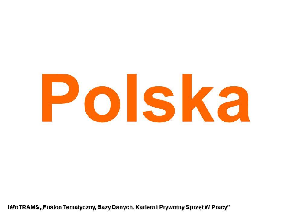 """32 Polska InfoTRAMS """"Fusion Tematyczny, Bazy Danych, Kariera I Prywatny Sprzęt W Pracy"""