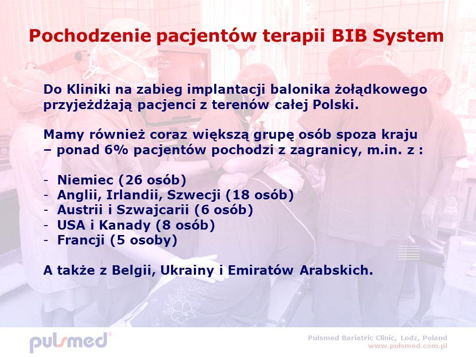 Pulsmed Bariatric Clinic, Lodz, Poland www.pulsmed.com.pl Pochodzenie pacjentów terapii BIB System Do Kliniki na zabieg implantacji balonika żołądkowego przyjeżdżają pacjenci z terenów całej Polski.