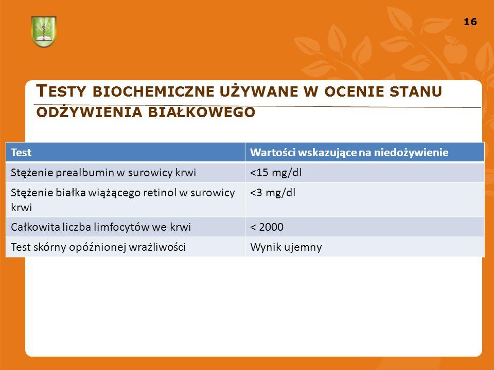 16 T ESTY BIOCHEMICZNE UŻYWANE W OCENIE STANU ODŻYWIENIA BIAŁKOWEGO TestWartości wskazujące na niedożywienie Stężenie prealbumin w surowicy krwi<15 mg/dl Stężenie białka wiążącego retinol w surowicy krwi <3 mg/dl Całkowita liczba limfocytów we krwi< 2000 Test skórny opóźnionej wrażliwościWynik ujemny