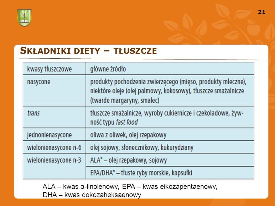 21 S KŁADNIKI DIETY – TŁUSZCZE ALA – kwas α ‑ linolenowy, EPA – kwas eikozapentaenowy, DHA – kwas dokozaheksaenowy