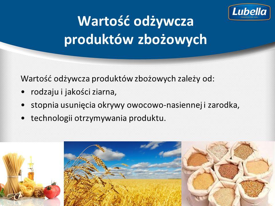 Wartość odżywcza produktów zbożowych zależy od: rodzaju i jakości ziarna, stopnia usunięcia okrywy owocowo-nasiennej i zarodka, technologii otrzymywania produktu.