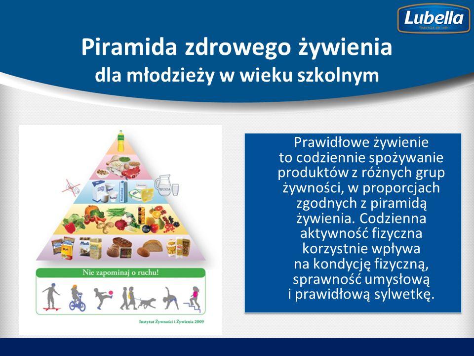 Piramida zdrowego żywienia dla młodzieży w wieku szkolnym