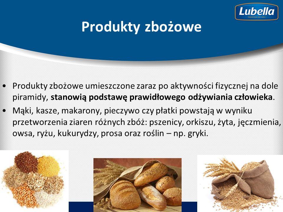 Produkty zbożowe Produkty zbożowe umieszczone zaraz po aktywności fizycznej na dole piramidy, stanowią podstawę prawidłowego odżywiania człowieka.