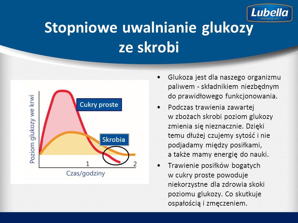 Stopniowe uwalnianie glukozy ze skrobi Glukoza jest dla naszego organizmu paliwem - składnikiem niezbędnym do prawidłowego funkcjonowania.