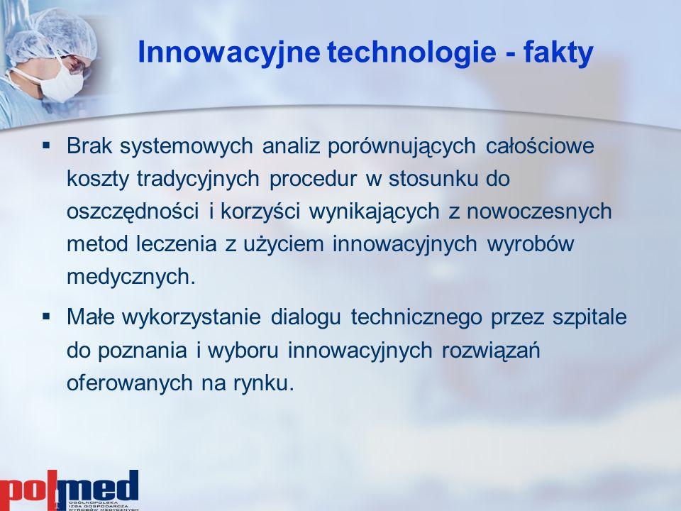 Innowacyjne technologie - fakty   Brak systemowych analiz porównujących całościowe koszty tradycyjnych procedur w stosunku do oszczędności i korzyśc