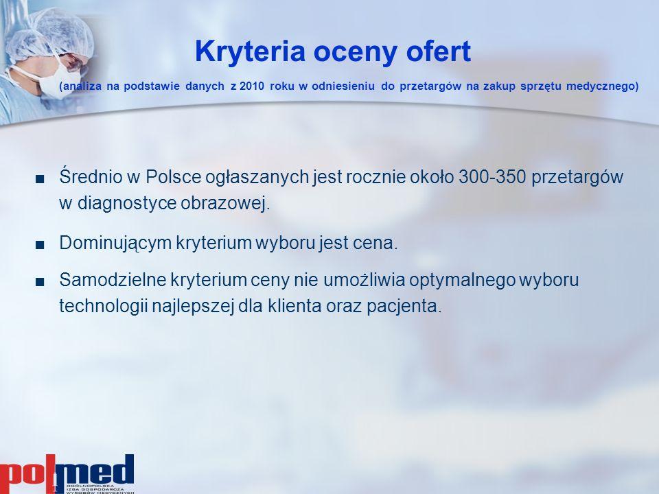 Kryteria oceny ofert (analiza na podstawie danych z 2010 roku w odniesieniu do przetargów na zakup sprzętu medycznego) ■Średnio w Polsce ogłaszanych j