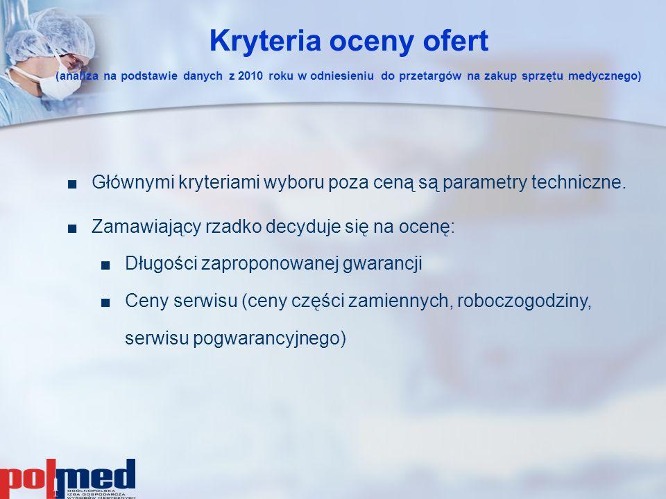 Kryteria oceny ofert (analiza na podstawie danych z 2010 roku w odniesieniu do przetargów na zakup sprzętu medycznego) ■Głównymi kryteriami wyboru poz