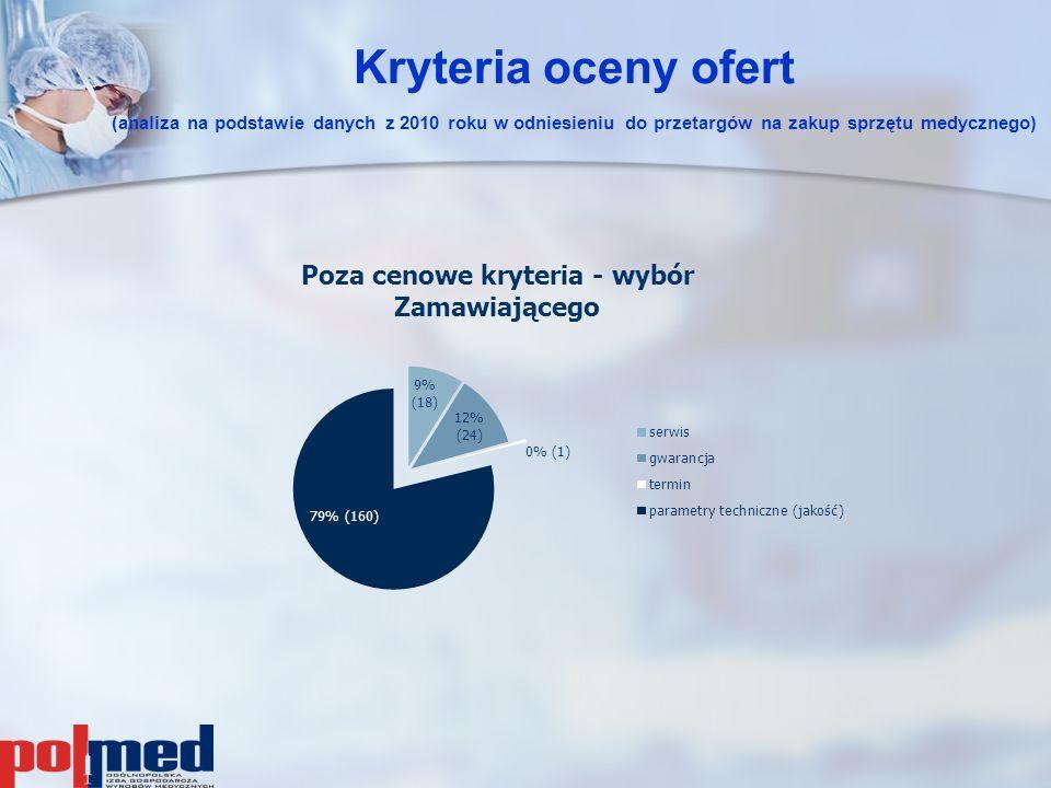 Kryteria oceny ofert (analiza na podstawie danych z 2010 roku w odniesieniu do przetargów na zakup sprzętu medycznego)