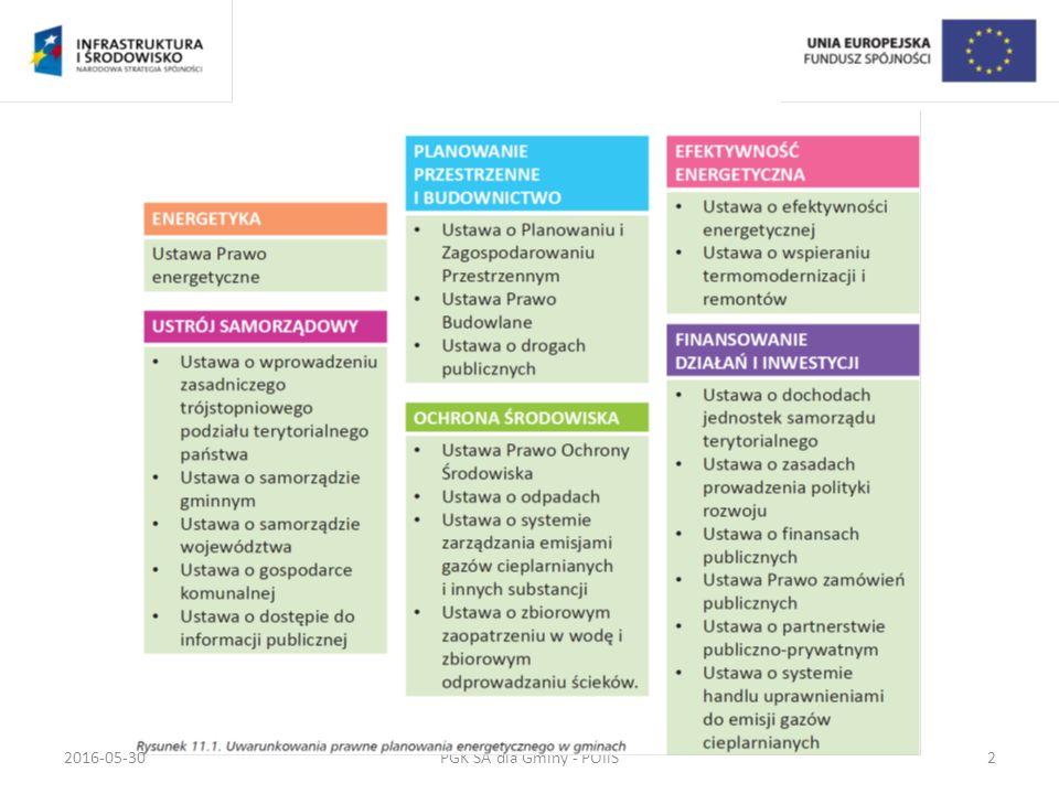 Działania/zadania i środki na okres objęty planem: Przewiduje się następujące działania w latach 2015-2020 w celu ograniczenia w roku 2020 emisji CO 2eq o 20 % w stosunku do roku bazowego: 2)Sektor społeczeństwo: termomodernizację, około 900 budynków mieszkalnych, obejmującą modernizację instalacji grzewczych, ocieplenie ścian, stropów, wymianę okien, mające na celu ograniczenie zużycia energii, montaż instalacji fotowoltaicznych w około 150 budynkach mieszkalnych o łącznej mocy około 1500 kW, wymianę źródeł światła z tradycyjnych na energooszczędne w około 1800 budynkach mieszkalnych i usługowych, wymiana 20 % istniejących kotłów węglowych (około 360 szt.) na kotły wykorzystujące np.