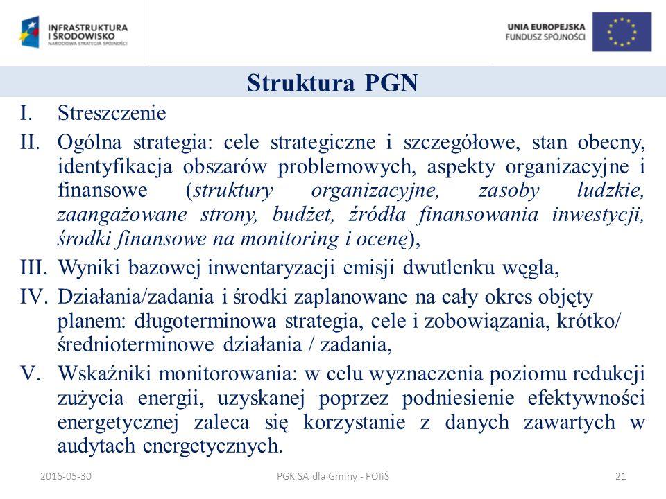 Struktura PGN I.Streszczenie II.Ogólna strategia: cele strategiczne i szczegółowe, stan obecny, identyfikacja obszarów problemowych, aspekty organizacyjne i finansowe (struktury organizacyjne, zasoby ludzkie, zaangażowane strony, budżet, źródła finansowania inwestycji, środki finansowe na monitoring i ocenę), III.Wyniki bazowej inwentaryzacji emisji dwutlenku węgla, IV.Działania/zadania i środki zaplanowane na cały okres objęty planem: długoterminowa strategia, cele i zobowiązania, krótko/ średnioterminowe działania / zadania, V.Wskaźniki monitorowania: w celu wyznaczenia poziomu redukcji zużycia energii, uzyskanej poprzez podniesienie efektywności energetycznej zaleca się korzystanie z danych zawartych w audytach energetycznych.