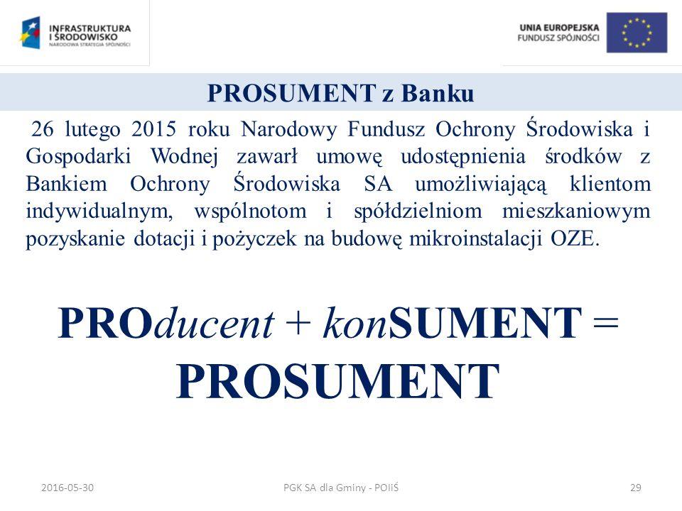 PROSUMENT z Banku 26 lutego 2015 roku Narodowy Fundusz Ochrony Środowiska i Gospodarki Wodnej zawarł umowę udostępnienia środków z Bankiem Ochrony Środowiska SA umożliwiającą klientom indywidualnym, wspólnotom i spółdzielniom mieszkaniowym pozyskanie dotacji i pożyczek na budowę mikroinstalacji OZE.