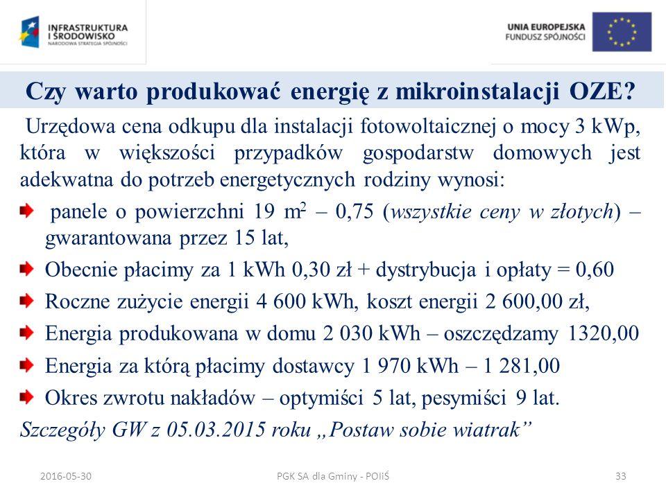 Czy warto produkować energię z mikroinstalacji OZE.
