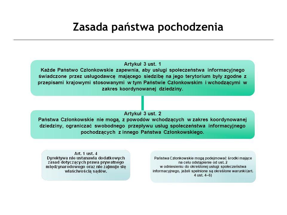 Zasada państwa pochodzenia Państwa Członkowskie mogą podejmować środki mające na celu odstąpienie od ust.