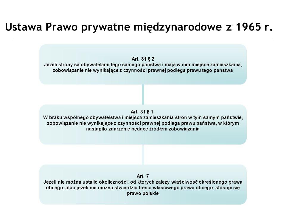 Ustawa Prawo prywatne międzynarodowe z 1965 r. Art.