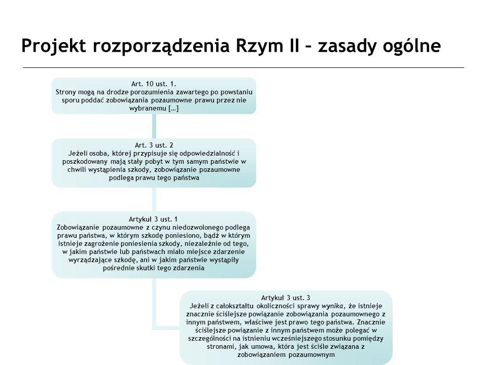 Projekt rozporządzenia Rzym II – zasady ogólne Art.