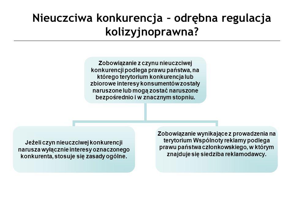 Nieuczciwa konkurencja – odrębna regulacja kolizyjnoprawna.
