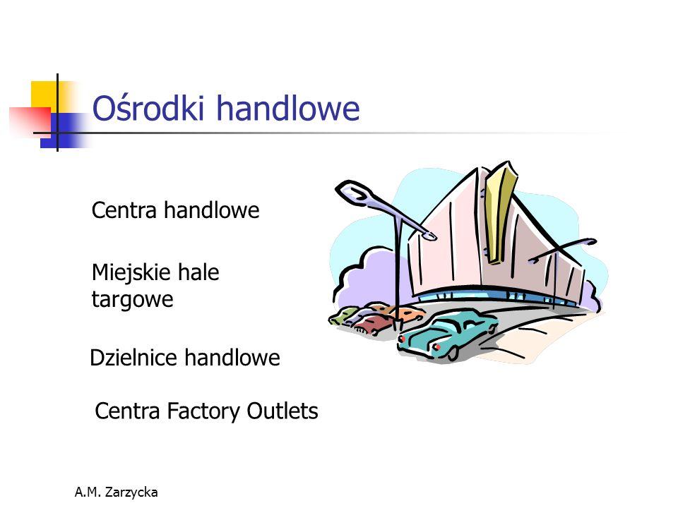 A.M. Zarzycka Ośrodki handlowe Centra handlowe Miejskie hale targowe Centra Factory Outlets Dzielnice handlowe