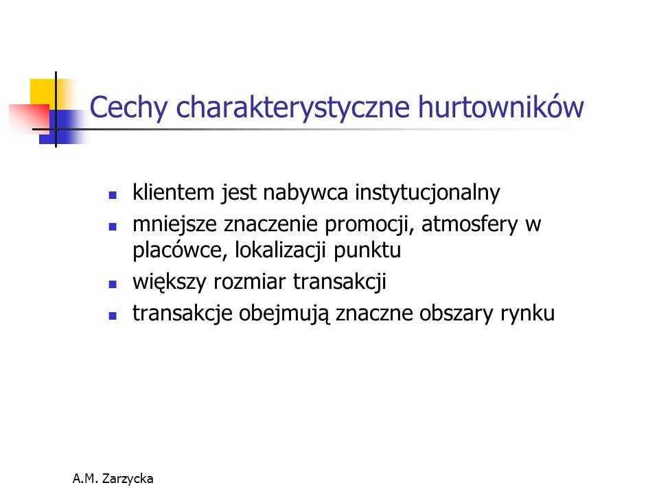 A.M. Zarzycka Cechy charakterystyczne hurtowników klientem jest nabywca instytucjonalny mniejsze znaczenie promocji, atmosfery w placówce, lokalizacji