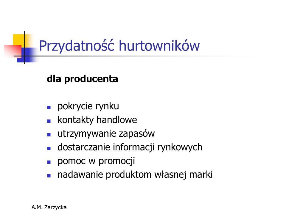 A.M. Zarzycka Przydatność hurtowników dla producenta pokrycie rynku kontakty handlowe utrzymywanie zapasów dostarczanie informacji rynkowych pomoc w p