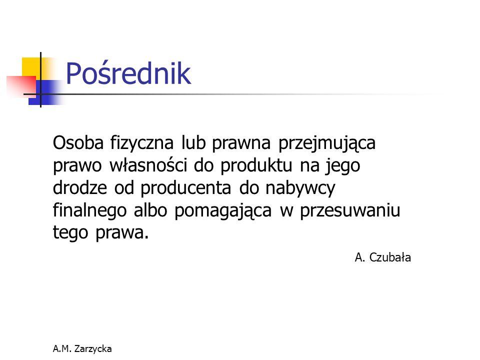 A.M. Zarzycka Pośrednik Osoba fizyczna lub prawna przejmująca prawo własności do produktu na jego drodze od producenta do nabywcy finalnego albo pomag