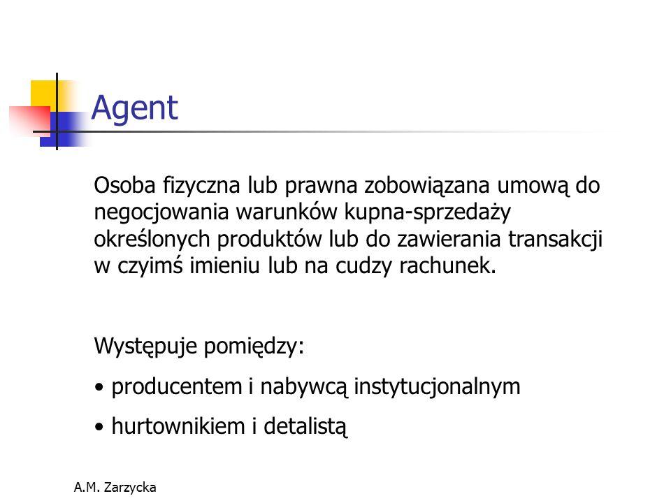 A.M. Zarzycka Agent Osoba fizyczna lub prawna zobowiązana umową do negocjowania warunków kupna-sprzedaży określonych produktów lub do zawierania trans