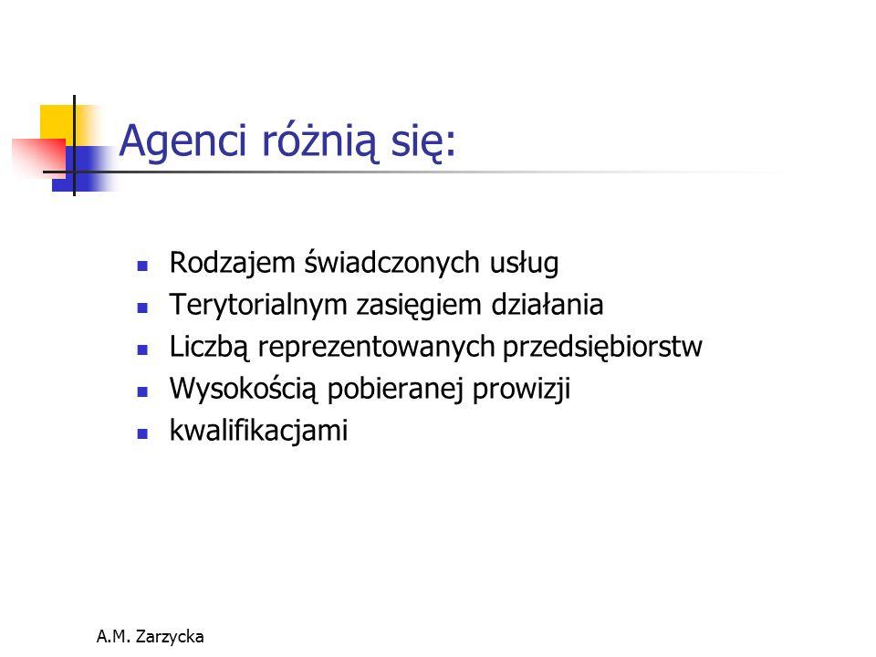 A.M. Zarzycka Agenci różnią się: Rodzajem świadczonych usług Terytorialnym zasięgiem działania Liczbą reprezentowanych przedsiębiorstw Wysokością pobi