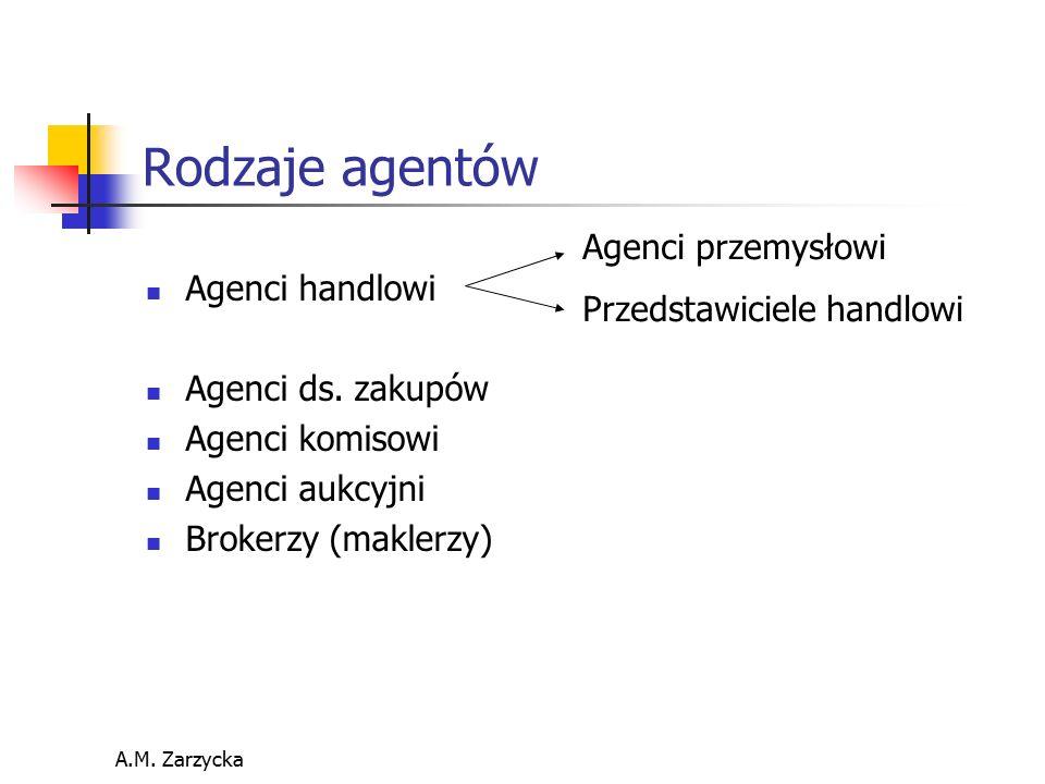 A.M. Zarzycka Rodzaje agentów Agenci handlowi Agenci ds. zakupów Agenci komisowi Agenci aukcyjni Brokerzy (maklerzy) Agenci przemysłowi Przedstawiciel