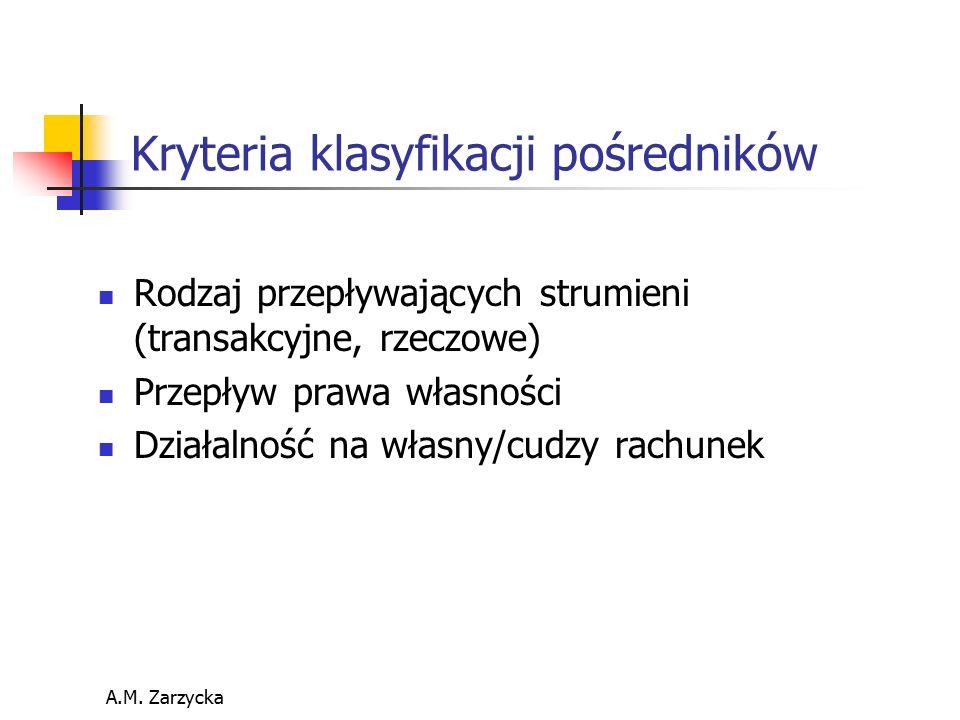 A.M. Zarzycka Kryteria klasyfikacji pośredników Rodzaj przepływających strumieni (transakcyjne, rzeczowe) Przepływ prawa własności Działalność na włas