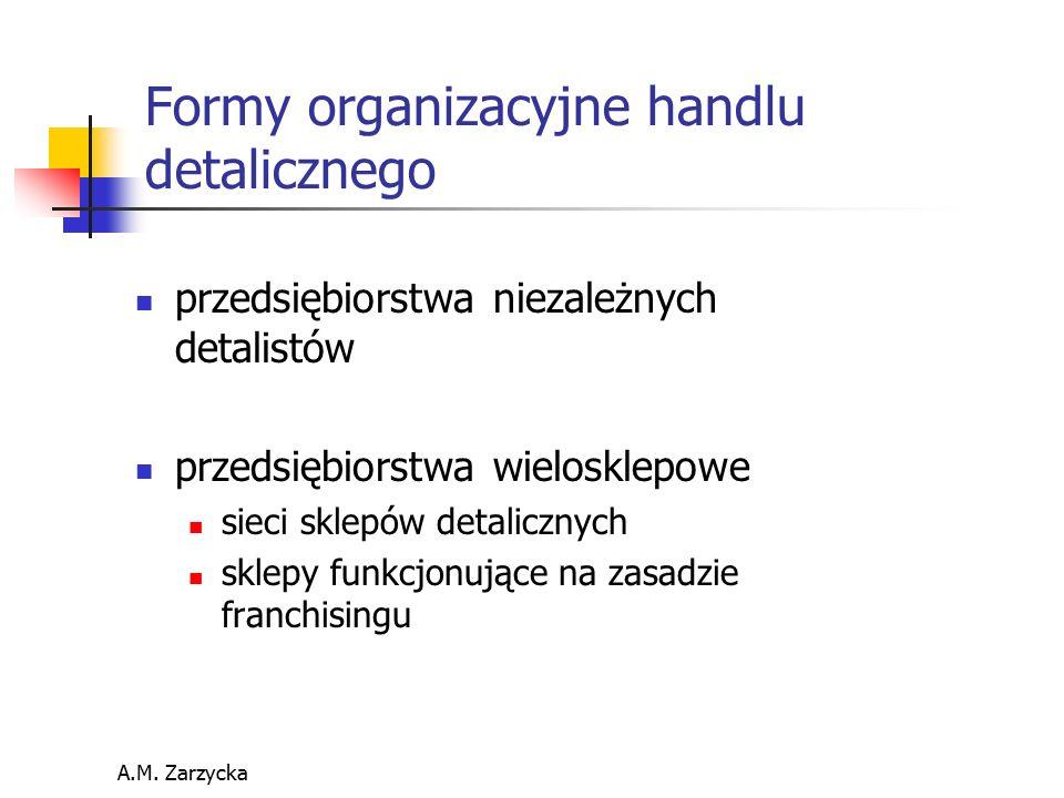 Formy organizacyjne handlu detalicznego przedsiębiorstwa niezależnych detalistów przedsiębiorstwa wielosklepowe sieci sklepów detalicznych sklepy funk