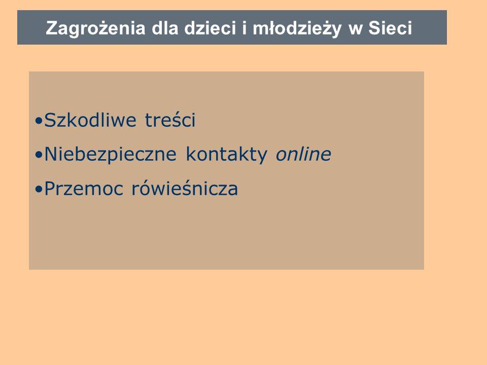 Zagrożenia dla dzieci i młodzieży w Sieci Szkodliwe treści Niebezpieczne kontakty online Przemoc rówieśnicza