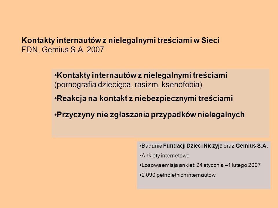 Kontakty internautów z nielegalnymi treściami w Sieci FDN, Gemius S.A.
