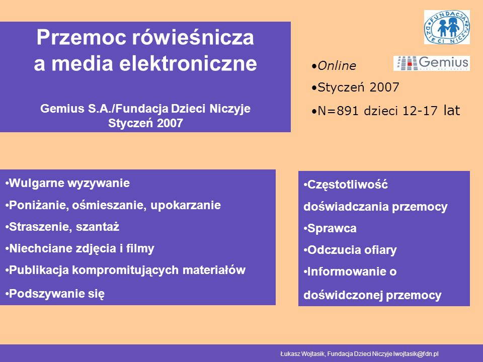 Przemoc rówieśnicza a media elektroniczne Gemius S.A./Fundacja Dzieci Niczyje Styczeń 2007 Wulgarne wyzywanie Poniżanie, ośmieszanie, upokarzanie Straszenie, szantaż Niechciane zdjęcia i filmy Publikacja kompromitujących materiałów Podszywanie się Online Styczeń 2007 N=891 dzieci 12-17 lat Łukasz Wojtasik, Fundacja Dzieci Niczyje lwojtasik@fdn.pl Częstotliwość doświadczania przemocy Sprawca Odczucia ofiary Informowanie o doświdczonej przemocy