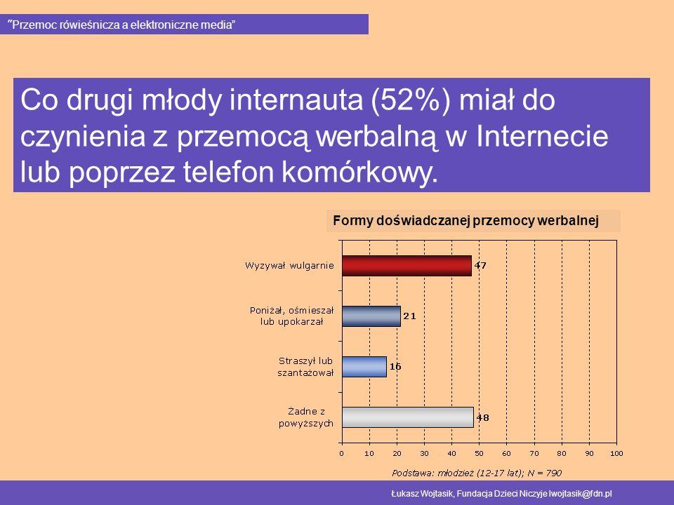 Przemoc rówieśnicza a elektroniczne media Co drugi młody internauta (52%) miał do czynienia z przemocą werbalną w Internecie lub poprzez telefon komórkowy.