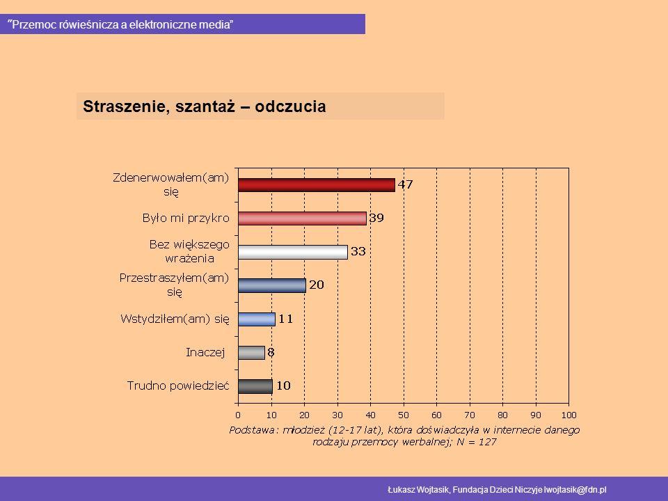 Straszenie, szantaż – odczucia Przemoc rówieśnicza a elektroniczne media Łukasz Wojtasik, Fundacja Dzieci Niczyje lwojtasik@fdn.pl