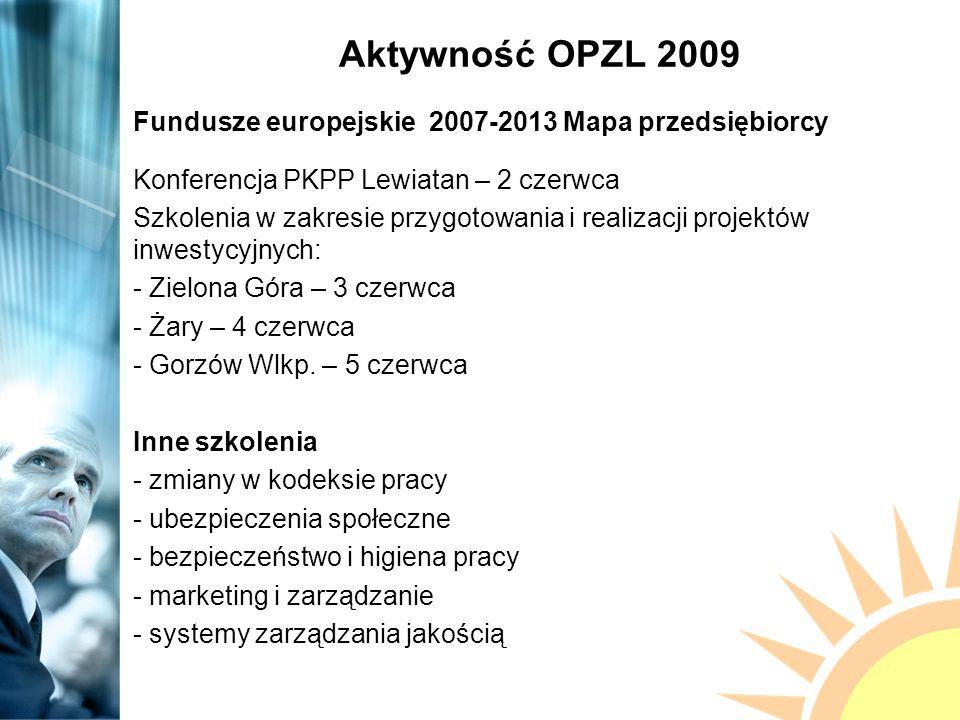 Aktywność OPZL 2009 Fundusze europejskie 2007-2013 Mapa przedsiębiorcy Konferencja PKPP Lewiatan – 2 czerwca Szkolenia w zakresie przygotowania i realizacji projektów inwestycyjnych: - Zielona Góra – 3 czerwca - Żary – 4 czerwca - Gorzów Wlkp.