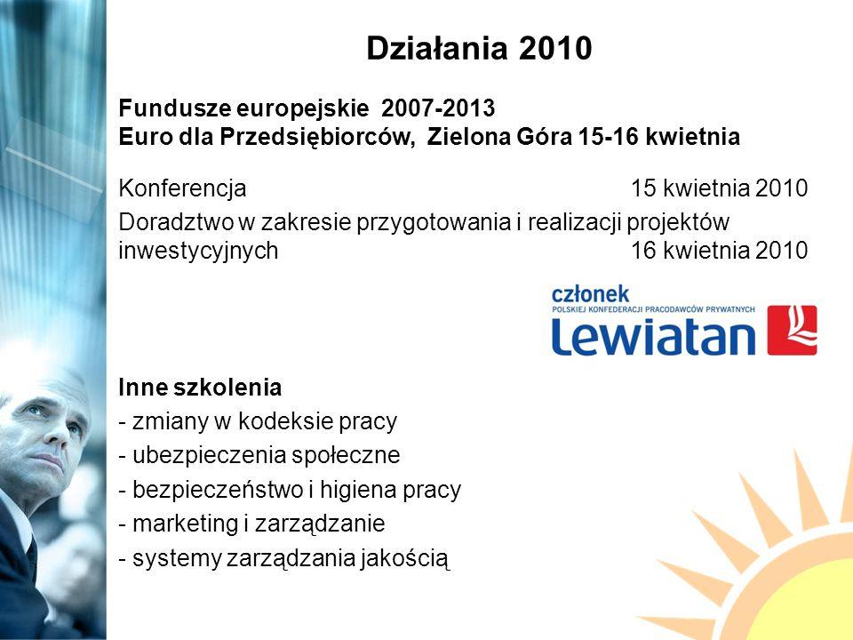 Działania 2010 Fundusze europejskie 2007-2013 Euro dla Przedsiębiorców, Zielona Góra 15-16 kwietnia Konferencja 15 kwietnia 2010 Doradztwo w zakresie przygotowania i realizacji projektów inwestycyjnych 16 kwietnia 2010 Inne szkolenia - zmiany w kodeksie pracy - ubezpieczenia społeczne - bezpieczeństwo i higiena pracy - marketing i zarządzanie - systemy zarządzania jakością