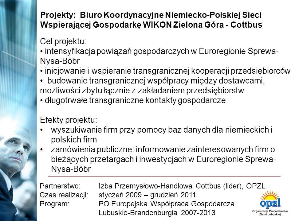 Projekty: Biuro Koordynacyjne Niemiecko-Polskiej Sieci Wspierającej Gospodarkę WIKON Zielona Góra - Cottbus Cel projektu: intensyfikacja powiązań gospodarczych w Euroregionie Sprewa- Nysa-Bóbr inicjowanie i wspieranie transgranicznej kooperacji przedsiębiorców budowanie transgranicznej współpracy między dostawcami, możliwości zbytu łącznie z zakładaniem przedsiębiorstw długotrwałe transgraniczne kontakty gospodarcze Efekty projektu: wyszukiwanie firm przy pomocy baz danych dla niemieckich i polskich firm zamówienia publiczne: informowanie zainteresowanych firm o bieżących przetargach i inwestycjach w Euroregionie Sprewa- Nysa-Bóbr Partnerstwo: Izba Przemysłowo-Handlowa Cottbus (lider), OPZL Czas realizacji:styczeń 2009 – grudzień 2011 Program:PO Europejska Współpraca Gospodarcza Lubuskie-Brandenburgia 2007-2013