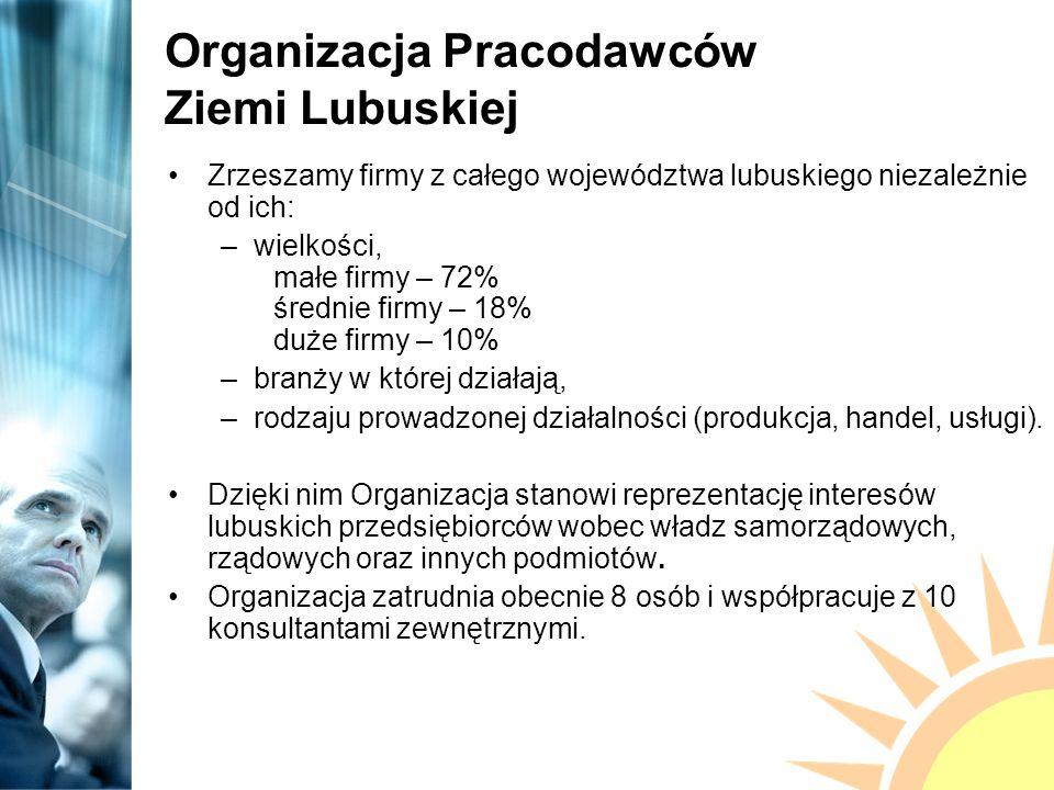 Zrzeszamy firmy z całego województwa lubuskiego niezależnie od ich: –wielkości, małe firmy – 72% średnie firmy – 18% duże firmy – 10% –branży w której działają, –rodzaju prowadzonej działalności (produkcja, handel, usługi).