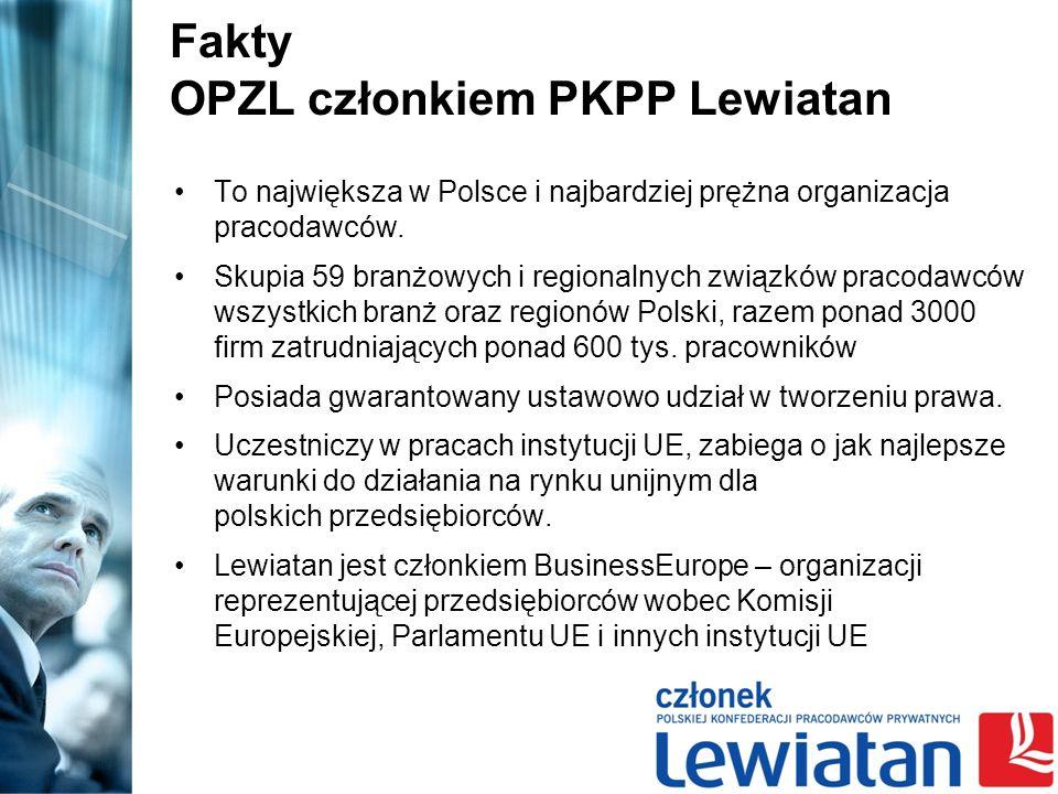 Fakty OPZL członkiem PKPP Lewiatan To największa w Polsce i najbardziej prężna organizacja pracodawców.