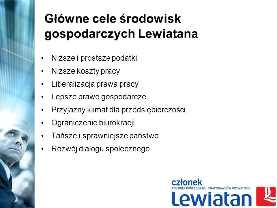 Fakty OPZL w Krajowym Systemie Usług Od 1996 r.