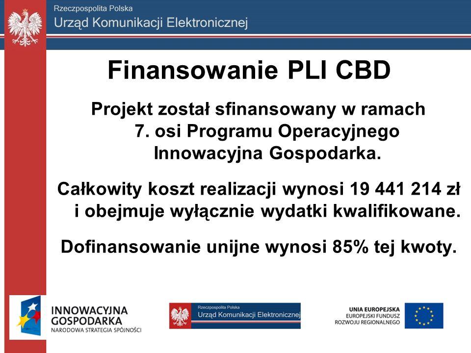 Finansowanie PLI CBD Projekt został sfinansowany w ramach 7.