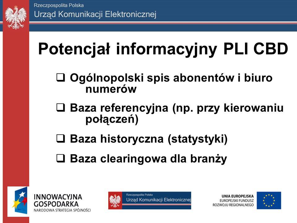 Potencjał informacyjny PLI CBD  Ogólnopolski spis abonentów i biuro numerów  Baza referencyjna (np.