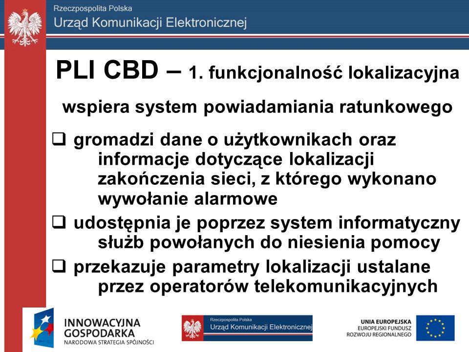 PLI CBD – 1.