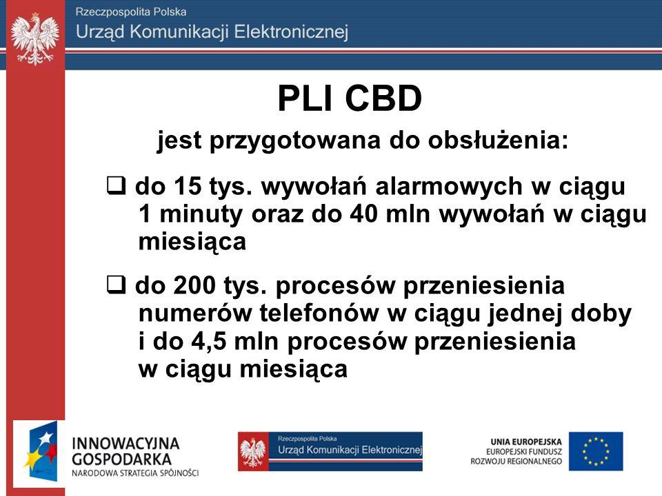 PLI CBD jest przygotowana do obsłużenia:  do 15 tys.