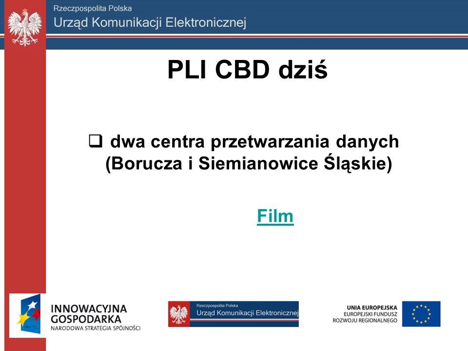 PLI CBD dziś  dwa centra przetwarzania danych (Borucza i Siemianowice Śląskie) Film