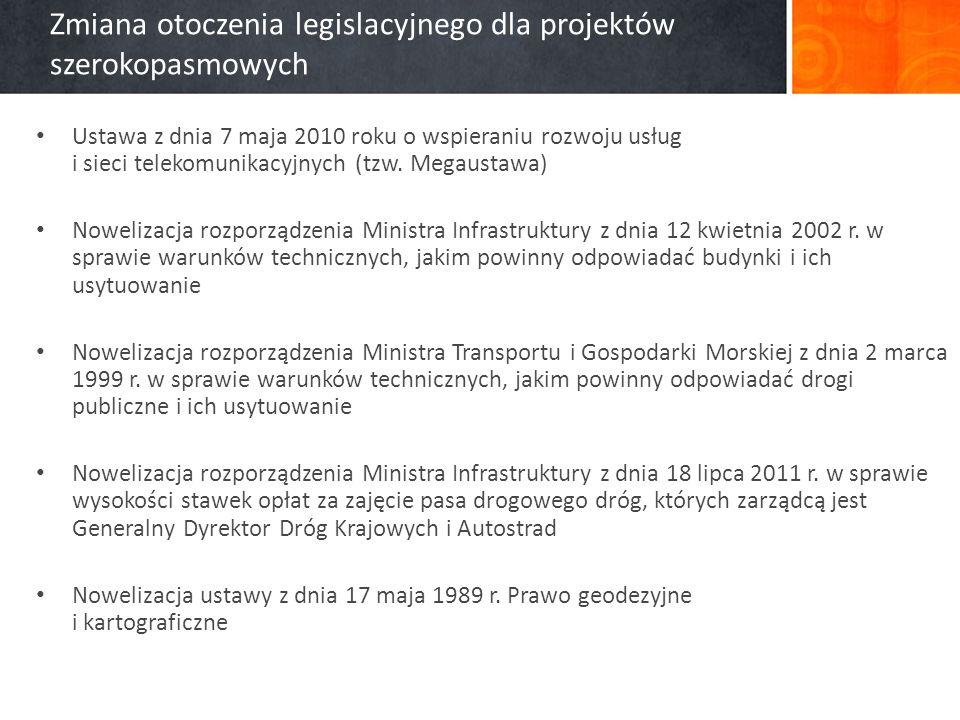 Zmiana otoczenia legislacyjnego dla projektów szerokopasmowych Ustawa z dnia 7 maja 2010 roku o wspieraniu rozwoju usług i sieci telekomunikacyjnych (