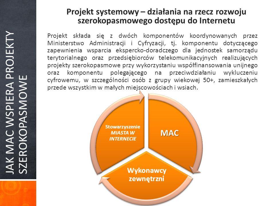 JAK MAC WSPIERA PROJEKTY SZEROKOPASMOWE Projekt systemowy – działania na rzecz rozwoju szerokopasmowego dostępu do Internetu Projekt składa się z dwóch komponentów koordynowanych przez Ministerstwo Administracji i Cyfryzacji, tj.