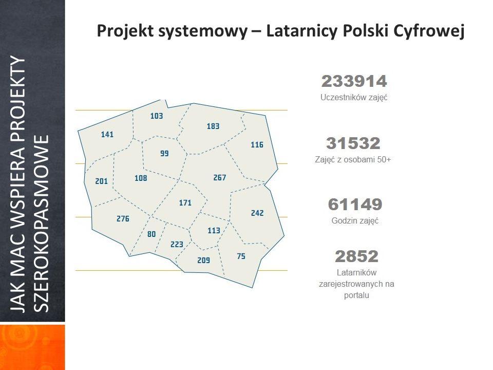 JAK MAC WSPIERA PROJEKTY SZEROKOPASMOWE Projekt systemowy – Latarnicy Polski Cyfrowej